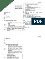 CE Syllabus List