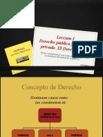 1.Derecho Pu Blico y Derecho Privado. El Derecho Civil
