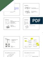DirectDesignMethod [Compatibility Mode]