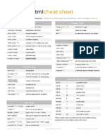 Blogging HTML Cheat Sheet