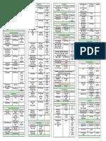 Daftar Dosis Obat.pdf