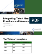 Improving Talent Across the Organization David Forman
