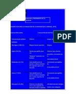 Evaluación y TRATAMIENTO DE LA DISFEMIA.doc