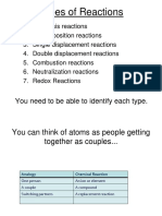 Types of Reaction Power Point