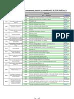 CAE Parciais.pdf
