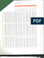 Tablas de refrigerante 134a sobrecalentado y diagrama de mollier.pdf