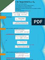 14-17 Factores de Seguridad SF y SH