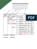 Tabla Clasificación Electrodos Soldadura Arco Manual