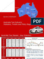 Australia Taxi Industry - Policy Regulations and Trends