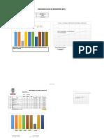 Seguimiento KPI Agosto