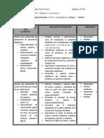 7. PLANIFICACION UNIDAD N°2 - 8vo