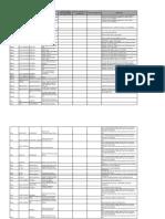 Obsolete Reports in FI-Localization