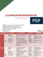 Cuadro Materiales
