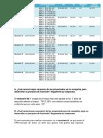 Tabla de Evaluación de Proyectos de Inversión _ Solange Quintero