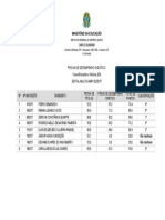 Guarapari Resultado Desempenho Didatico Edital Multicampi 02-2017