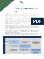 Material Complementar - Curso de Processo Legislativo