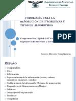 Metodología Para La Resolución de Problemas y Tipos de Algoritmo
