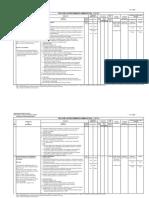 28 -TUPA -  HABILITACIONES URBANAS Y EDIFICACIONES.pdf