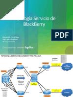 BlackBerry Topology Comcel
