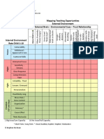 executive cognitive function matrix