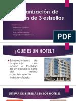 Organización de Hoteles de 3 Estrellas