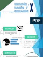 Información , Educación y Comunicación
