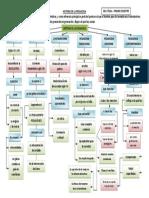 historiadelapedagogia-100824125747-phpapp02