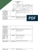 Formato de Planificación Por Unidad 1 2018 Ciencias
