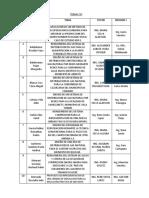Lista de Revisores 9c