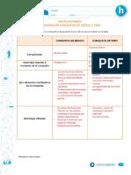 Pauta Actividad Comparación Conquistas de México y Perú