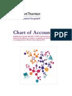 Chart of Account Circular 200 VIE ENG