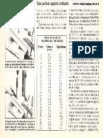 Perforar Agujeros Inclinados Abril 1983-01g