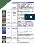 Lista de Rocas Sedimentarias Por Orden Alfabético