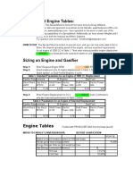 Gasifier and Engine Tables