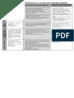 ACUERDOS DE CONVIVENCIA DE LA I.E. 1183 - 09 - 03 - 2018.docx