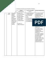 bab 2 tabel