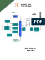 Diagrama TVD ITRACHI Con Enlace