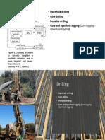 Drilling - Rifqi