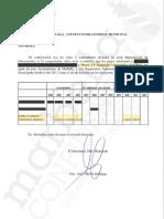 Certificado de pagos del interventor del Ayuntamiento de Marbella