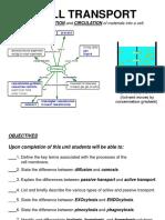 2.Celltransport for Daymap