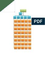 ali mapa ps del desarrollo.docx