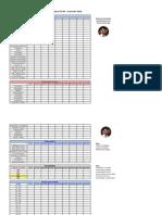Edital Esquematizado PC-SP Escrivão 2018