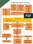 diagrama-gestion-empresarial