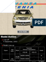 AVANZA XENIA Manager.ppt