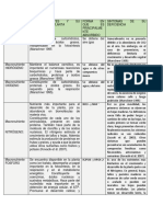 Fase 2fisiologia Vegetal Trabajo 2