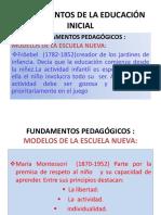 38103714-diapositivas-FUNDAMENTOS-DE-LA-EDUCACION-INICIAL.pptx