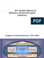 Sesión Nº 8. Modelos Básicos de Medición y Gestión Del Capital Intelectua