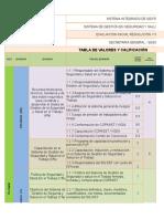 Fsp-008 Evaluacion Inicial Reso 1111 de 2017