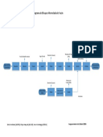 Diagrama de Bloques-Mermelada de Carambolo