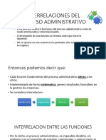 Interrelacion entre las 4 funciones administrativas